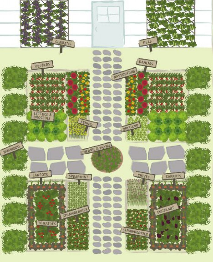 Potager Garden Design Ideas: Potager Garden Is An 'all Dressed Up' Vegetable Garden