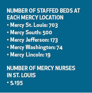 Mercy Stats