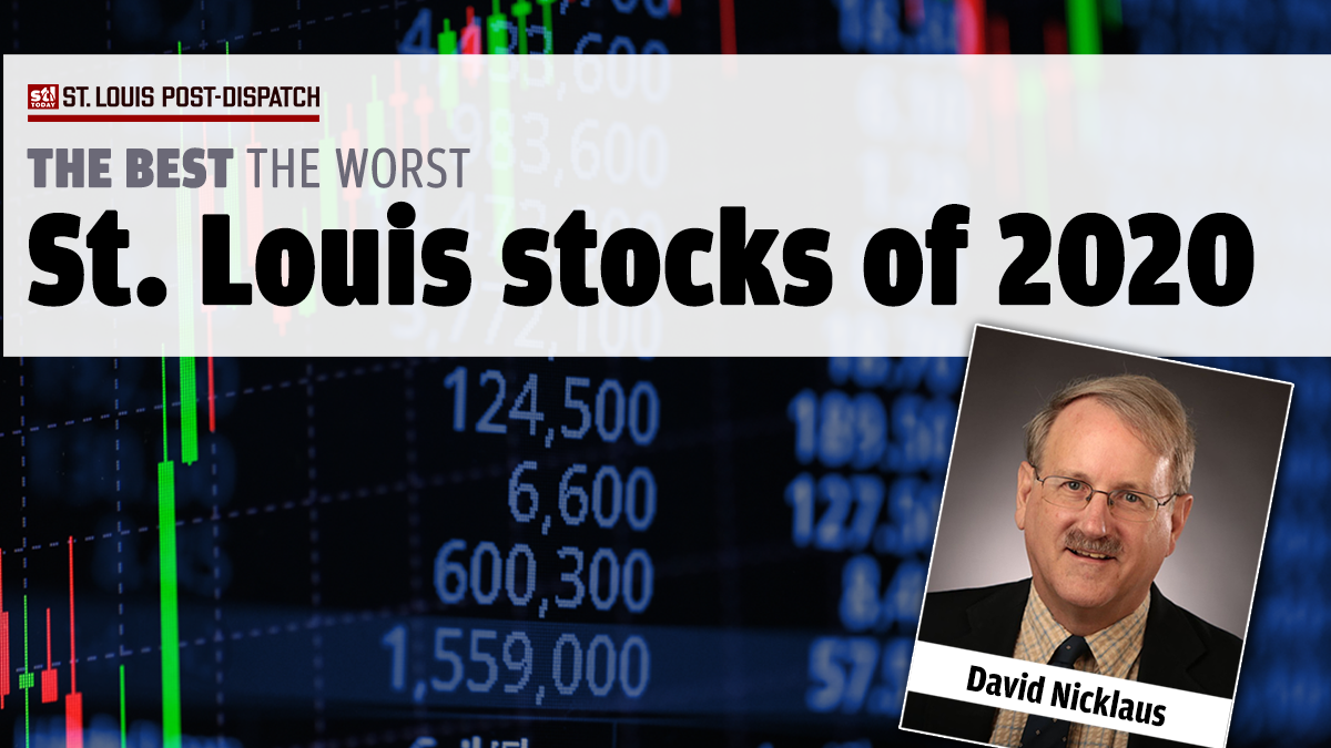 Best and worst St. Louis stocks of 2020