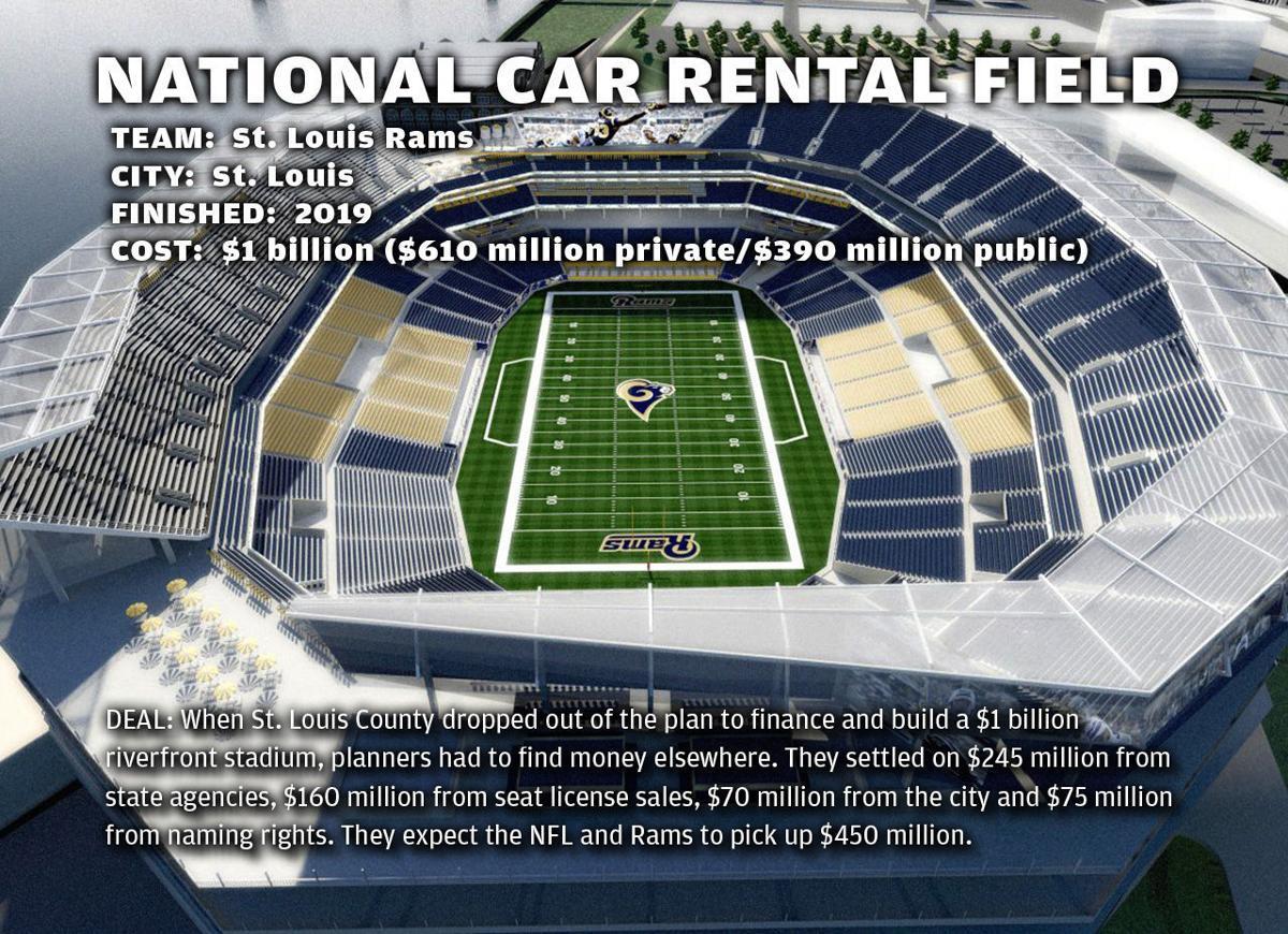 National Car Rental Field | | stltoday.com