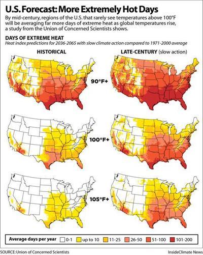 Longer exposure to extreme heat