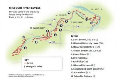 Local delegation, officials express concern over levees