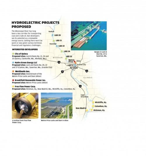 Hydroelectric projects proposed