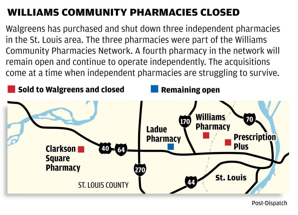 Walgreens buys, closes 3 independent pharmacies | Business