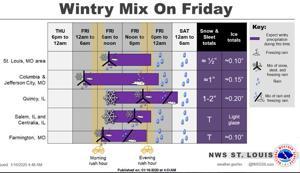 Winterliche Mischung erwartet Freitag, ab morgen Schnee