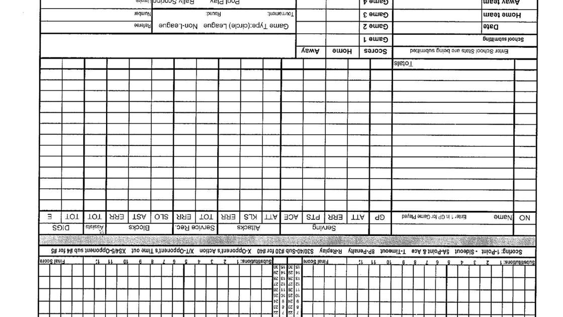 Volleyball stat sheets and forms | Coaches corner | stltoday.com
