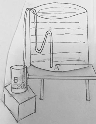 A six-step siphoning experiment for summer learning