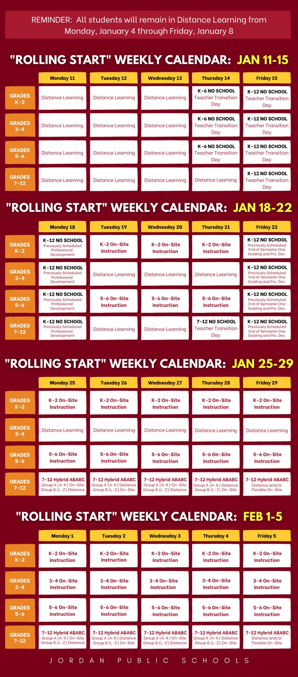 Jordan rolling start dates 2021