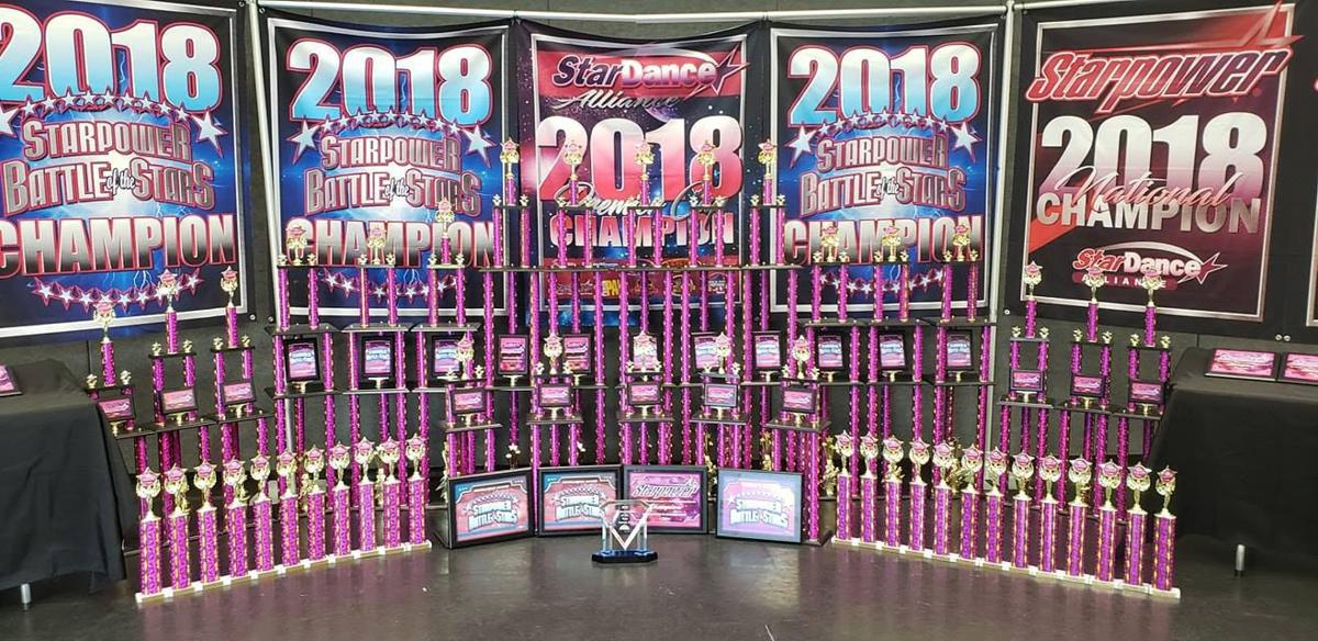 Center Stage Dance Studio in Prior Lake wins big in Missouri | News on the dragon dance, the crab dance, the rabbit dance, the snake dance, the deer dance, the bear dance, the dog dance, the butterfly dance, the dagger dance, the orc dance, the hippo dance, the hat dance, the worm dance, the duck dance, the dolphin dance, the tiger dance, the pumpkin dance, the ball dance, the bird dance, the bee dance,