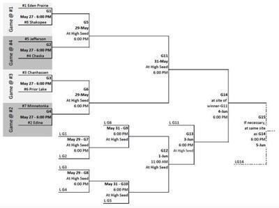 Section 2-4A Baseball