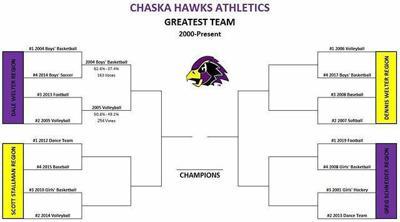 Chaska Hawks Greatest Team 2