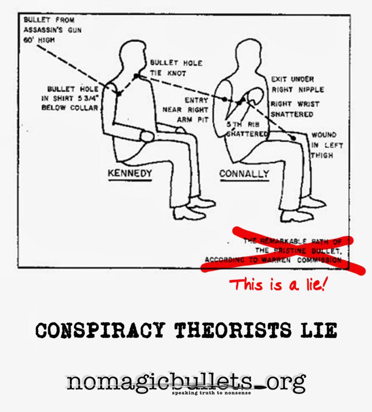 Jfk conspiracy theory essay
