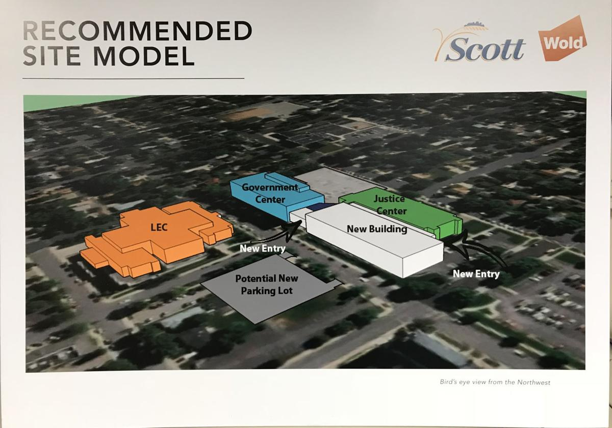New Scott County Government campus