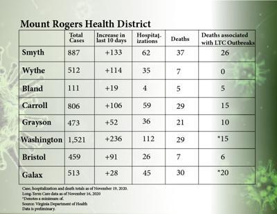 LTC death MRHD