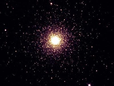 Globular clusters circle the Milky Way