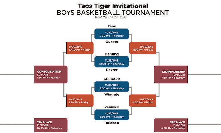 Taos Tiger Basketball at a glance
