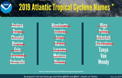 Pinellas spared as another above-average hurricane season is done