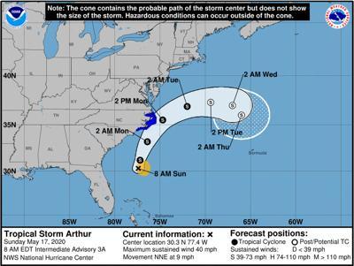 Tropical Storm Arthur kicks hurricane season off early