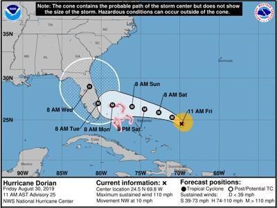 Hurricane Dorian slows down, may not make landfall until
