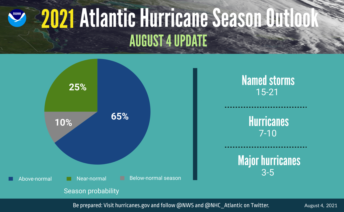 n-hurricane-outlook-081221-graphic.png