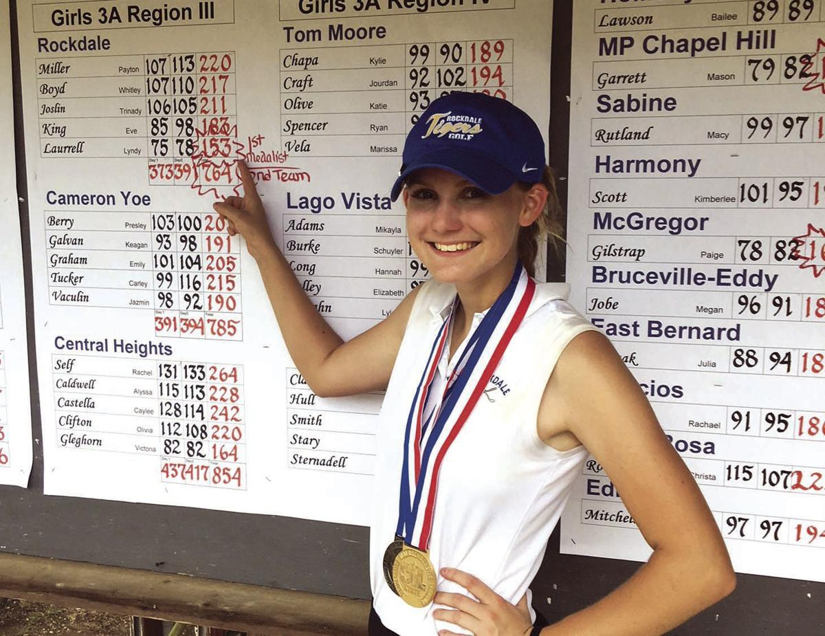 Laurrell wins state title rockdale second yoe seventh at 3a golf rockdales lyndy laurrell points to her name on the scoreboard tuesday after she won the class 3a girls golf individual state title for a second time ccuart Choice Image