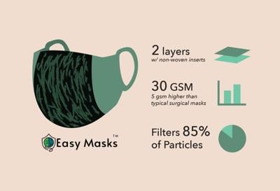 easy mask infographic
