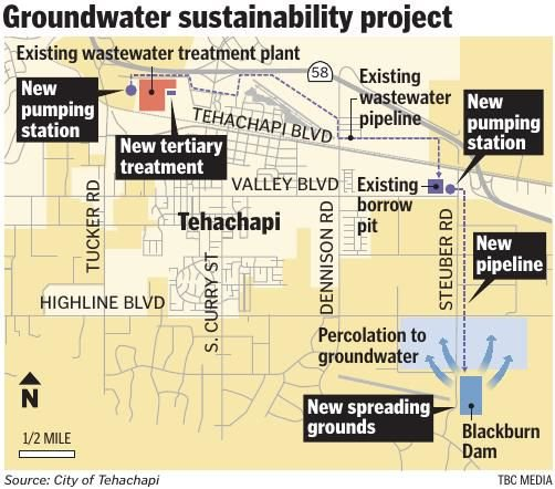 Groundwater Sustainability Project