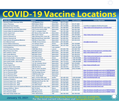 Vaccine locations.png