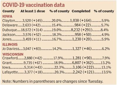 March 4 vaccination graphic