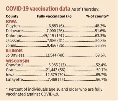 covidvaccine06102021