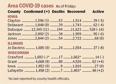 covid19 as of 2.26