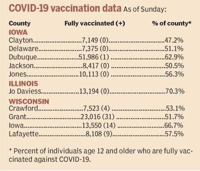 covidvaccine07182021