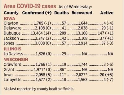 covid19 as of 6.2