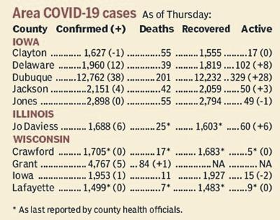 COVID-19 cases by county