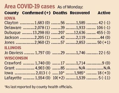 covid19 as of 5.3