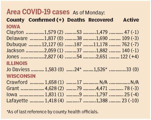 Feb. 16 COVID graphic