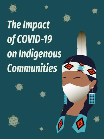 Native Health