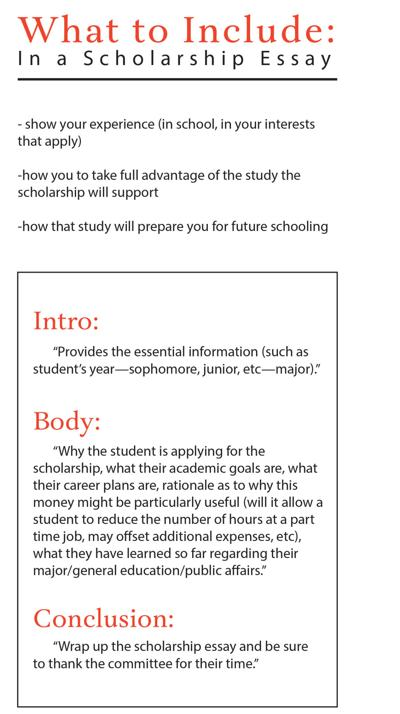 What to include in a scholarship essay