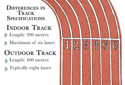 track graphic.png