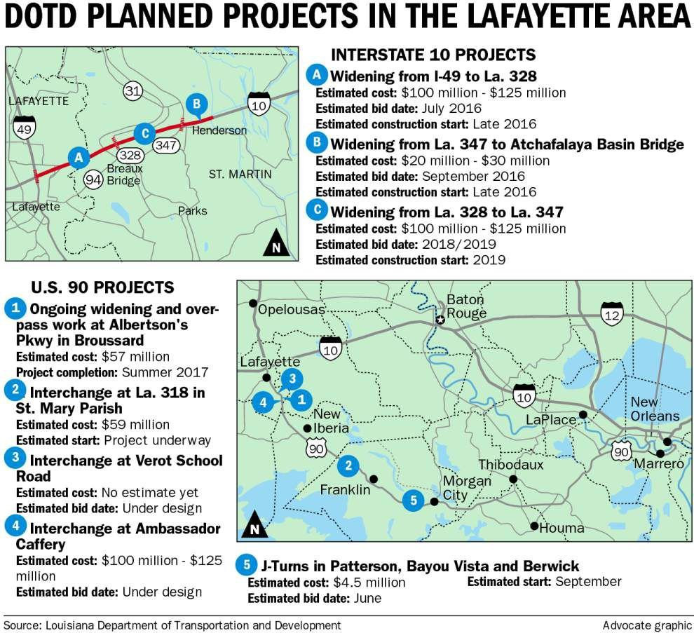 It's Acadiana's turn: Department of Transportation, Development to start long awaited, big-ticket projects in Lafayette area _lowres