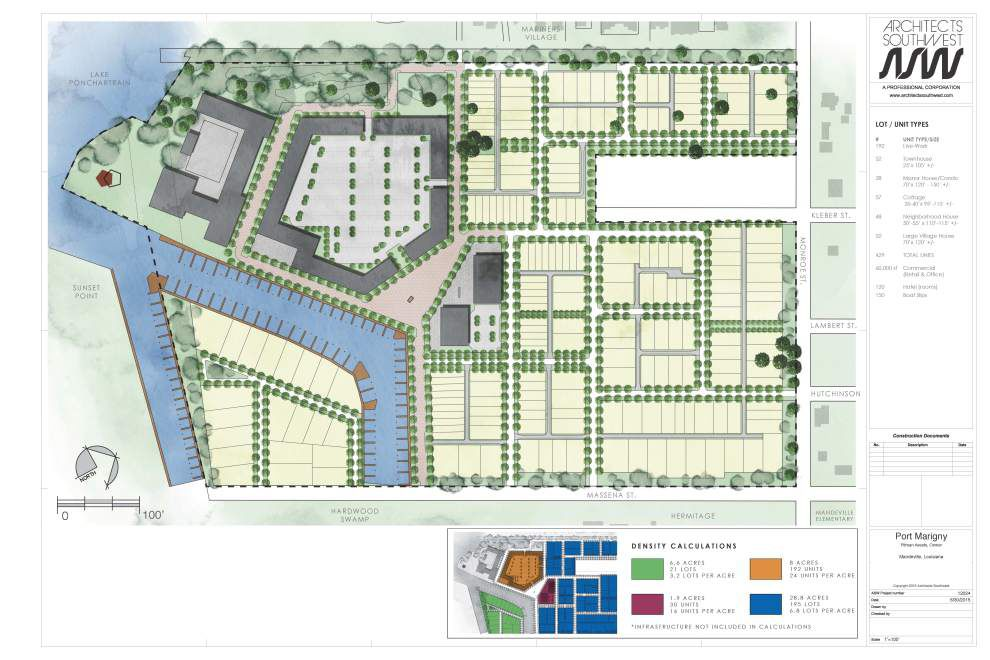Mandeville officials to begin review of proposed Port Marigny development _lowres