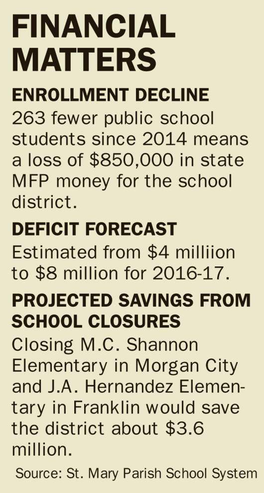 St. Mary Parish board closes two elementary schools in move to cut expenses _lowres