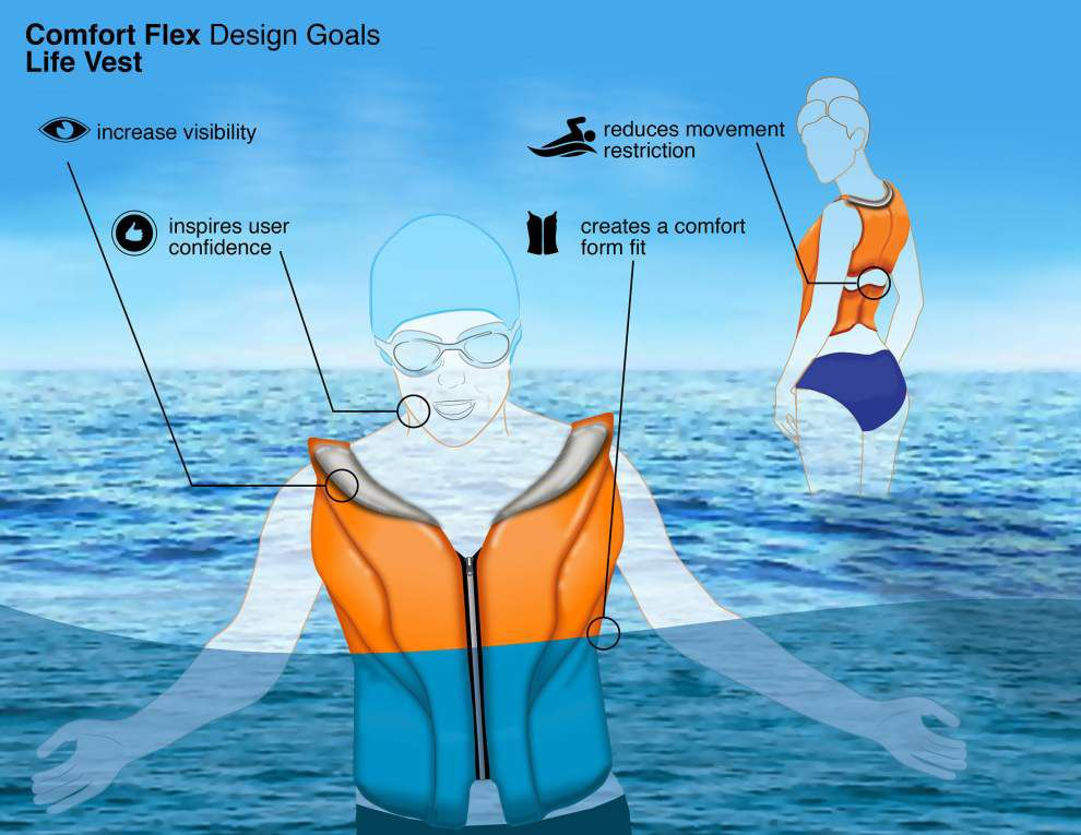 UL-Lafayette graduate wins prize in design of life jacket for women _lowres