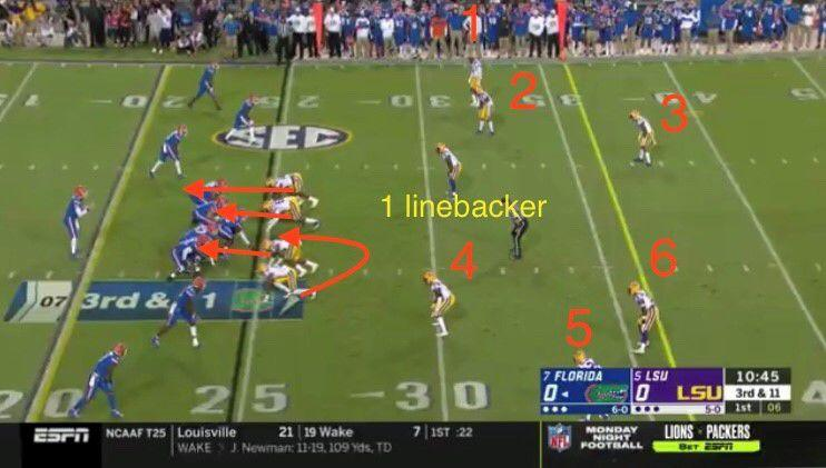 Peek at LSU vs. Florida film: How LSU gave up no sacks, while creating their own pass rush