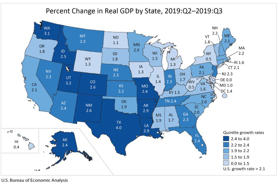 Real gross domestic product in Louisiana and across the U.S.
