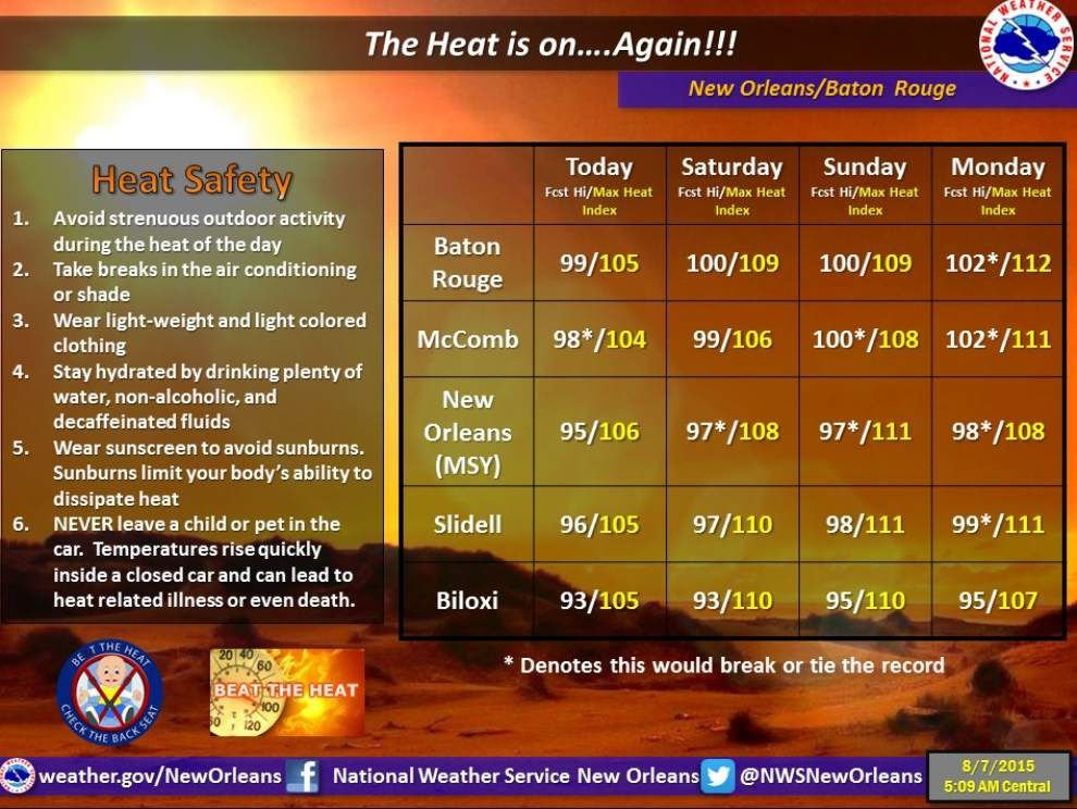 Get ready: Hottest temperatures of the year coming to south Louisiana next few days _lowres