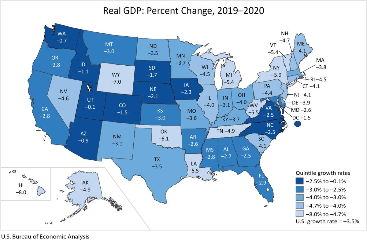 Bureau of Economic Analysis GDP 2019-2020