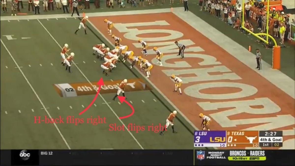 LSU: Goal line