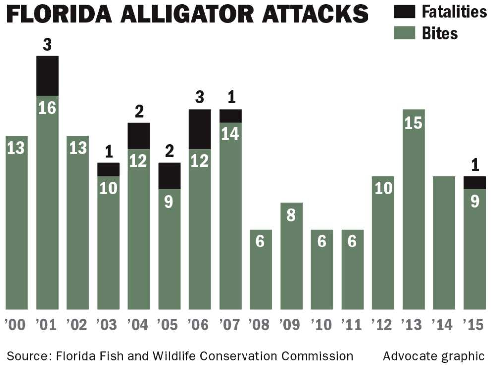 Sheriff: Charges unlikely against parents after 2-year-old killed by alligator; Disney plans to review signs, rep says _lowres