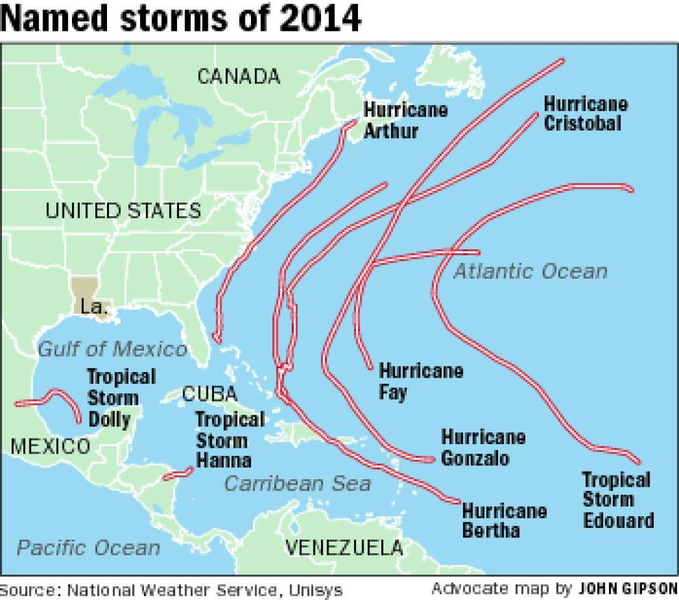 Hurricane season quiet as Atlantic storms stay out at sea _lowres